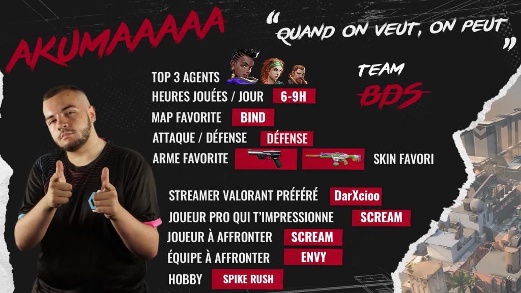 Profile of AKUMAAAAA, Valorant pro player