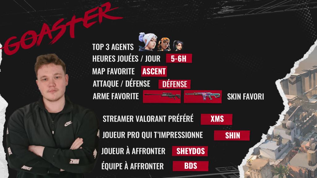 Profile of Goaster, Valorant pro player