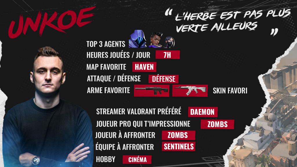Le Profil de uNKOE, joueur pro Valorant