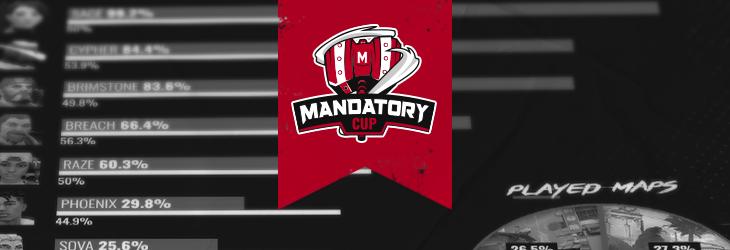 Valorant Bannière Infographie Mandatory Cup