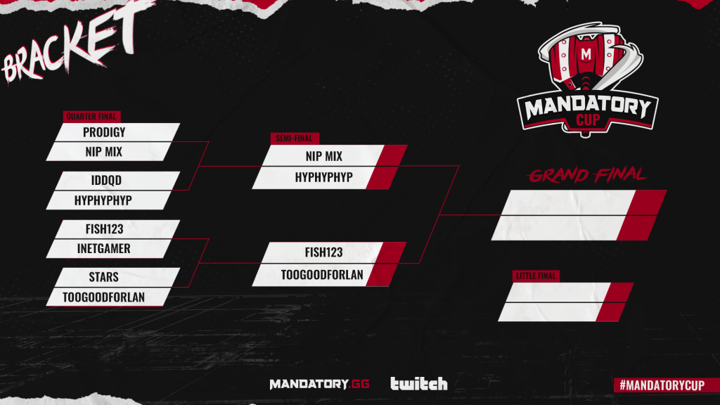 #MandatoryCup Bracket final