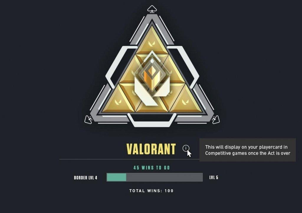 Valorant : Rang d'Acte