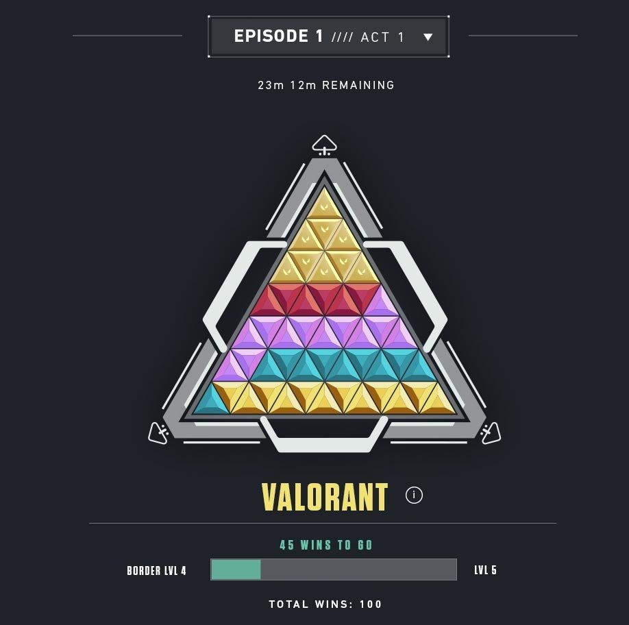 Valorant : Le Badge en Construction