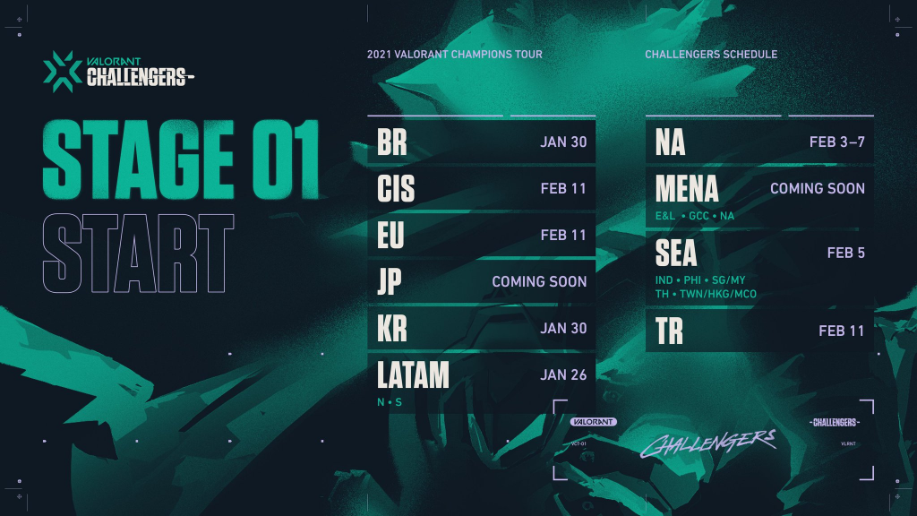 Launch dates of the Valorant Champions Tour by region