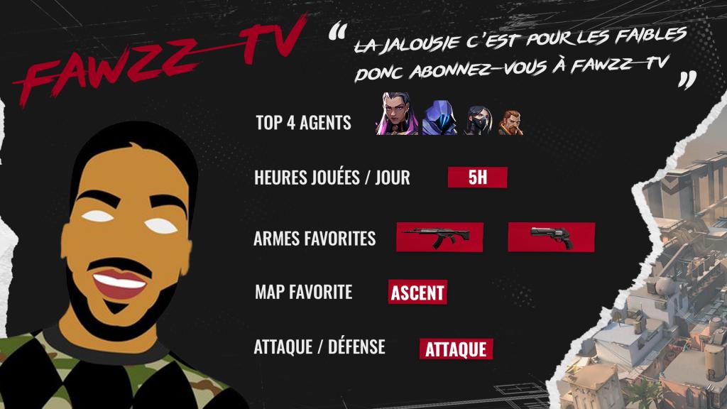 Le Profil de Fawzz, joueur Valorant - mandatory fiche joueur Fawzz tv - Mandatory.gg