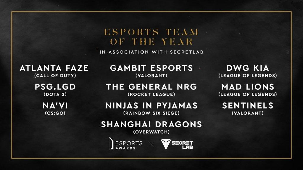 valorant-esports-awards-teamsoftheyear